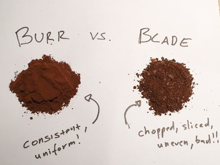 Burr_vs_Blade_Coffee_Grinders